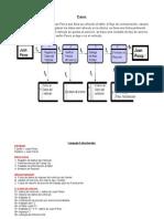 Diagrama Flujo de Datos Con Simbologia Gane & Sarson