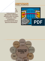 Estructura Interna Del Computador