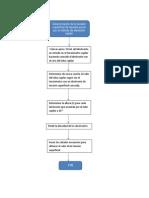 FQF diagrama 3