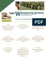 Hunger Fact Sheet