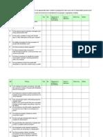HSE Risk Assessment Checklist