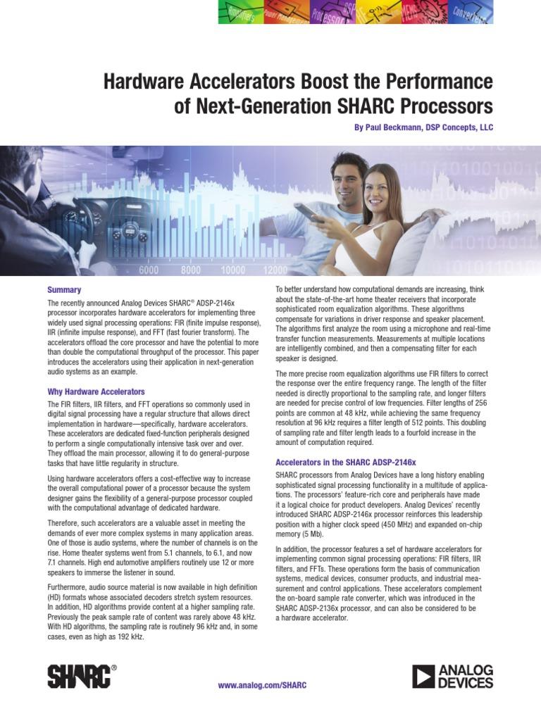 SHARC Hardware Accelerators | Digital Signal Processing