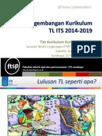 KURIKULUM 2014-2019 Per Nopember 2013