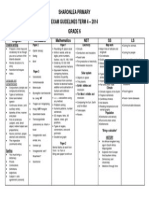 What to Study - Grade 6