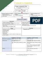 FIII-310.pdf