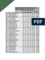 analista_de_sistemas-20120706-173631