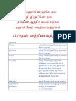 Veda pdf yajur sanskrit