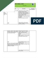 Formato PLAN ANUAL 2014 - Copia