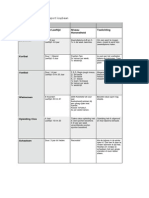 tabel passief en actief