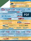 IDG Enterprise Cloud Computing Infographic 2014