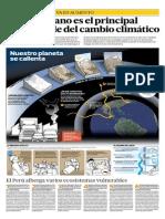 El Ser Humano Es El Principal Responsable Del Cambio Climático