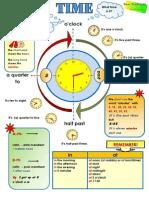 7. Ficha Informativa - Time