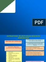 Procesos Pedagógicos-evaluación-recursos y Materiales