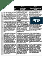 tkt-band-descriptors.pdf