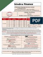 Mahindra and Mahindra Finance Ltd