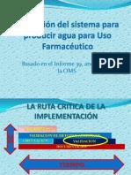 Validacion Agua Farmaceutica