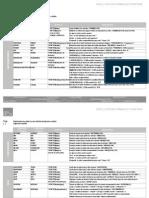 Excel Formules Et Fonctions