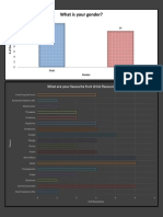 survey result charts