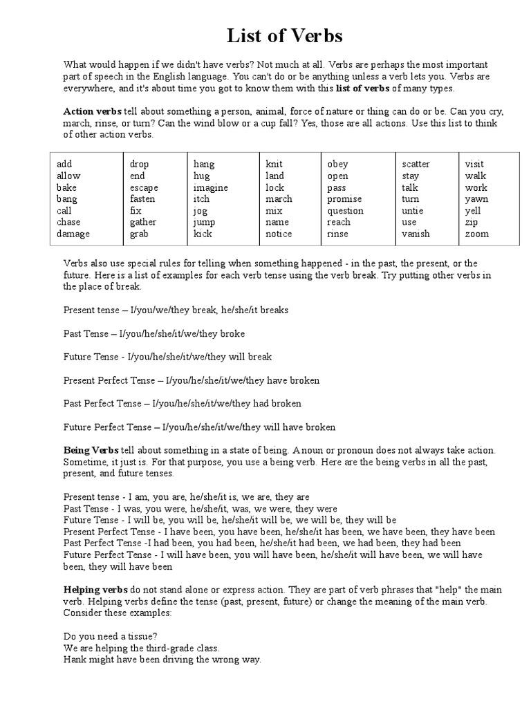 List Of Verbs Grammatical Tense Verb
