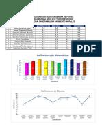 Sandra PDF Excel