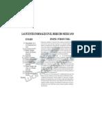 Introduccion Al Estudio Del Derecho Mario Alvarez tema 1