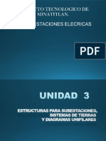 Estructuras Para Subestaciones Sistemas de Tierras y Diagramas Unifilares