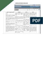 Compara Software de Simulacion