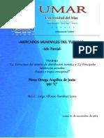 7.2 y 7.3 Estructura Del Sistema de Distribución Turística (Ensayo y Mapa Conceptual)