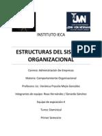 Exposicion 4bEstructura de Sistema Organizacional