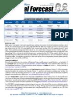 123 Financial Forecast Sep 2014