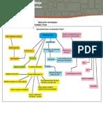 Aproximaciones a La Educación Virtual Julio_Martínez_eje3_actividad3