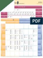 Business Metrics Framework (ETOM) Poster Frameworx 14