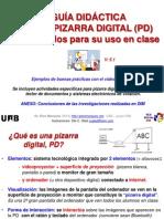 Modelos de Utilizazión Pizarra Digital