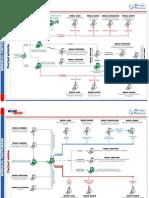 Flux Documente Modul Facturare