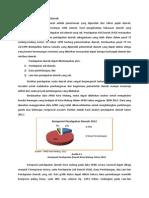 Bab 4.1 Analisis Pendapatan Daerah