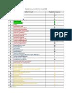 Standar Kompetensi Dokter Umum 2012