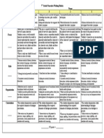 revised narrative rubric with pde language