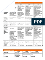 rubrics all to embed in weebly