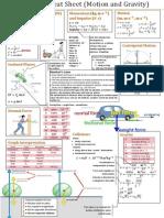 8845Physics Unit 3 Cheat Sheet 3