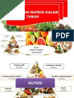 KEBUTUHAN NUTRISI