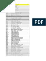 Sap Mm Tcode List