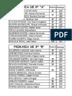 CUADRO DE MERITO DE LOS 10 PRIMEROS PUESTOS PRIMARIA 3ºA y 3ºB