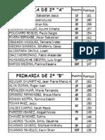 CUADRO DE MERITO DE LOS 10 PRIMEROS PUESTOS PRIMARIA 2ºA y 2ºB