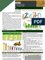 Precios Del 30 de Diciembre Del 2009