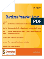 Sharekhan Pre Market Action 11th Sep 2014