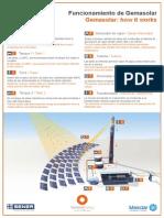 Gema Solar Plant