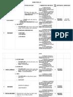 Planificare Engleza