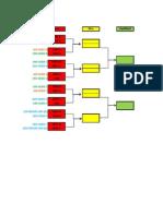 Etapa Final Campeonato 2014