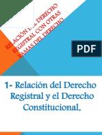 Relación Del Derecho Registral Con Otras Ramas Del