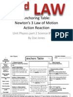 anchors table newtons 3 law of motion action reaction updated 2014